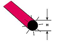 Plastruct 90274 - 5/32In Fluorescent Red Rod (5pcs)