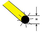 Plastruct 90284 - 5/32In Fluorescent Yellow Rod (5pcs)