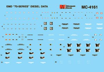 Microdcale MC-4161 HO Decal Railroad - Diesel Data - EMD 70-Series (1992+)