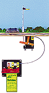 Circuitron 8100 Gate/Semaphore Actuator