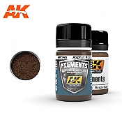 AK Interactive 146 Asphalt Road Dirt Pigment 35ml